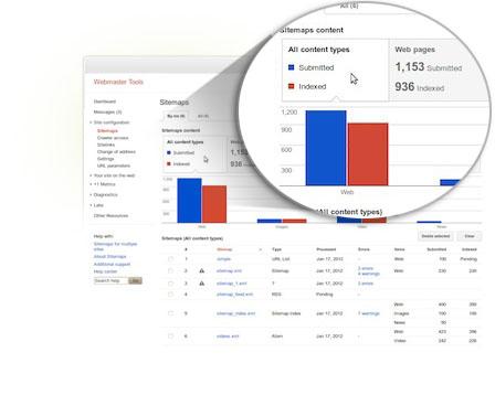 УебМастърТуулс верификация MAXCART